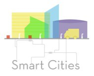 juan-manuel-corchado-smart-cities-01